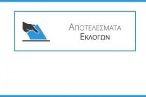 Αποτελέσματα Βουλευτικών Εκλογών 20ης Σεπτεμβρίου 2015 Περιφέρειας Δυτικής Μακεδονίας