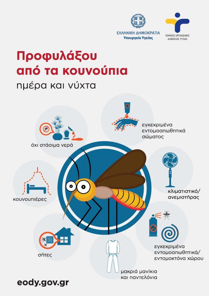 Αφίσα «Προφυλάξου από τα κουνούπια ημέρα και νύχτα»