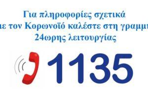 Κορωνοϊός Covid 19 - Τηλέφωνο επικοινωνίας 1135