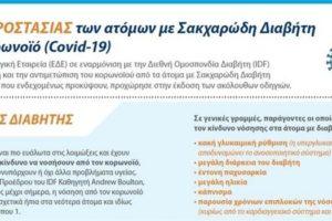 Ελληνική Διαβητολογική Εταιρεία: Οδηγίες προστασίας των ατόμων με Σακχαρώδη Διαβήτη από τον κορωνοϊό