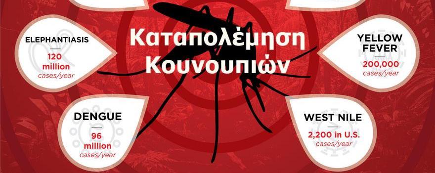 Πρόγραμμα κίνησης συνεργείων για το έργο Καταπολέμησης Κουνουπιών